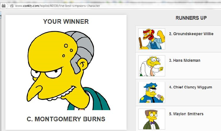 Simpsonskaraktären jag är mest lik är C. Montgomery Burns.