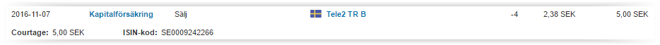 tele2-tr-salda