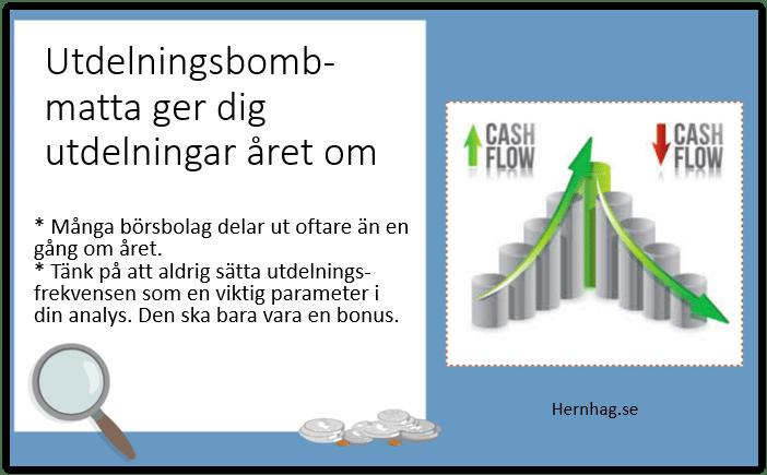 Utdelningsbombmatta - svenska kvartalsutdelande bolag