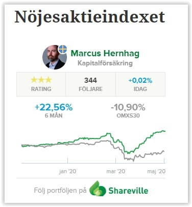 Nöjesaktieindexet slår börsindex. Följ mig på Shareville!