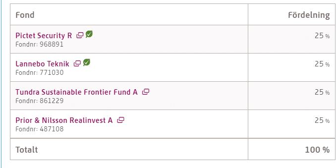 2020 års nya fonder i mitt premiepensionssparande